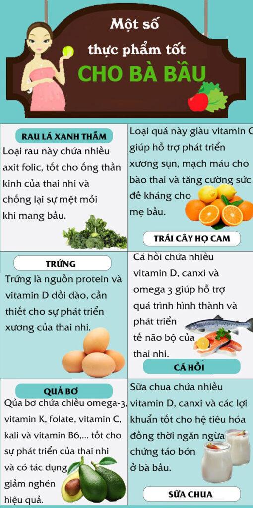 Những thực phẩm mẹ bầu nên ăn