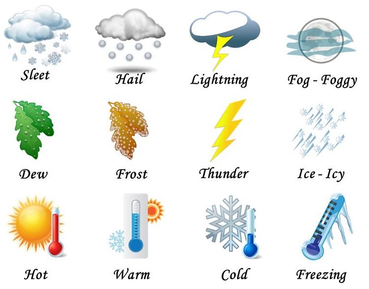 Mỗi khi gặp thời tiết tương tự những từ vựng đã dạy cho bé, phụ huynh nên nhắc lại để cùng con ôn tập