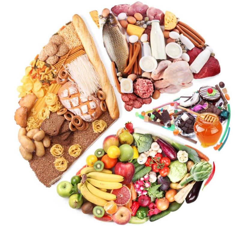 Cần ăn đủ 4 nhóm chất trong tháp dinh dưỡng cho bà mẹ sau sinh
