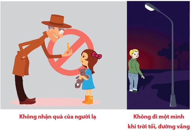 Dạy trẻ kỹ năng tự bảo vệ khi không có bố mẹ bên cạnh