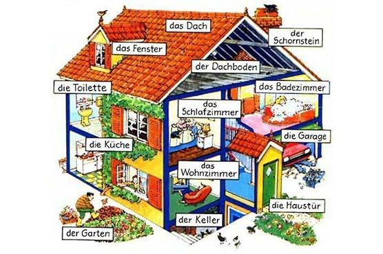 Chủ đề nhà cửa