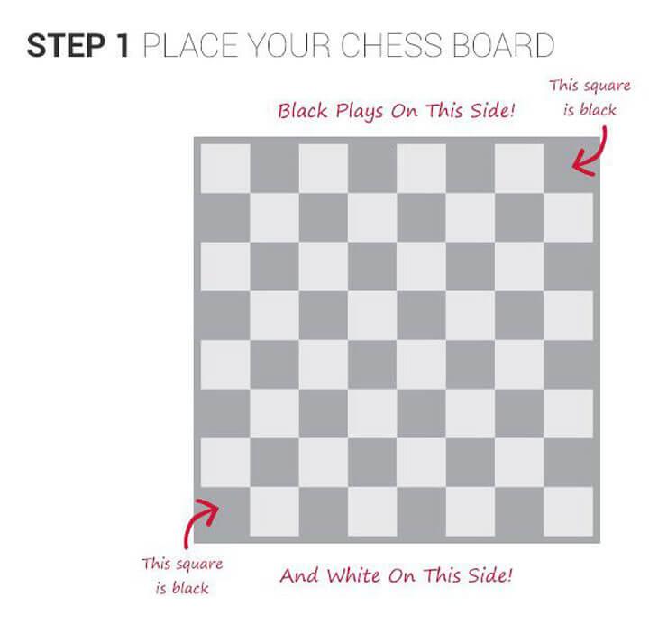 cách đặt bàn cờ vua 01