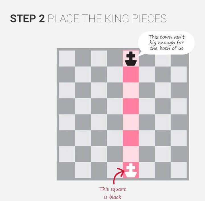 cách đặt bàn cờ vua 02