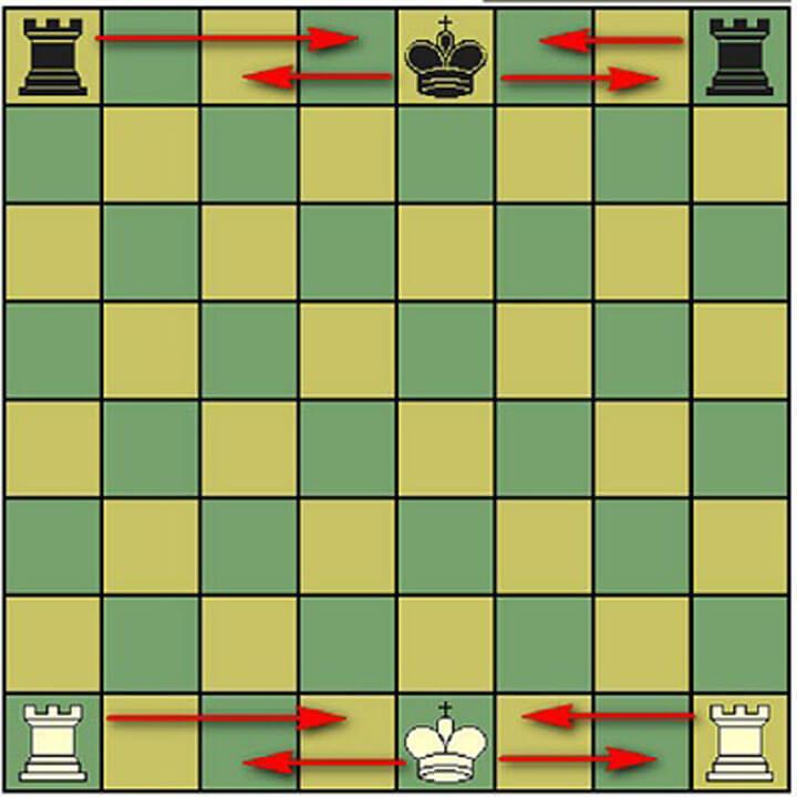 luật nhập thành cờ vua castling