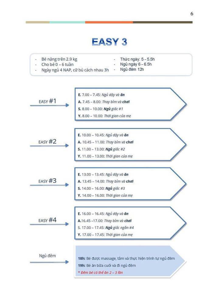 phương pháp easy chu kỳ 03
