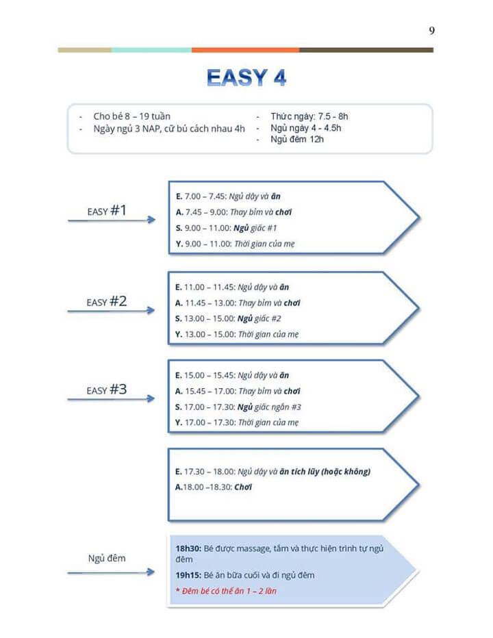 phương pháp easy chu kỳ 04