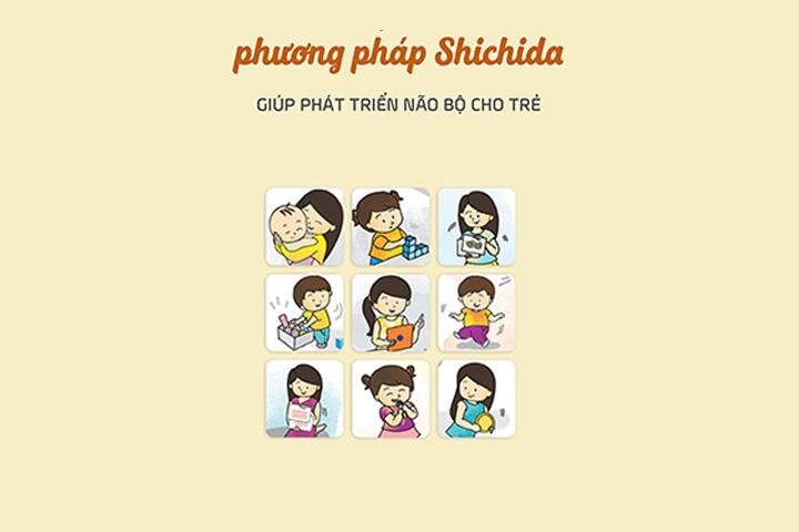 phương pháp giáo dục shichida