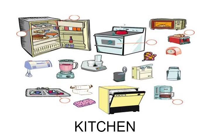 tự vựng tiếng anh đồ dùng trong nhà bếp